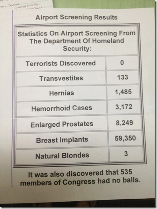 Airport Screening