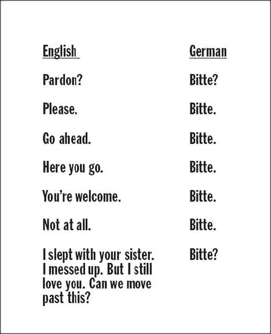 German Is A Simple Language