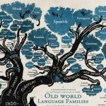 Language Tree Feat.