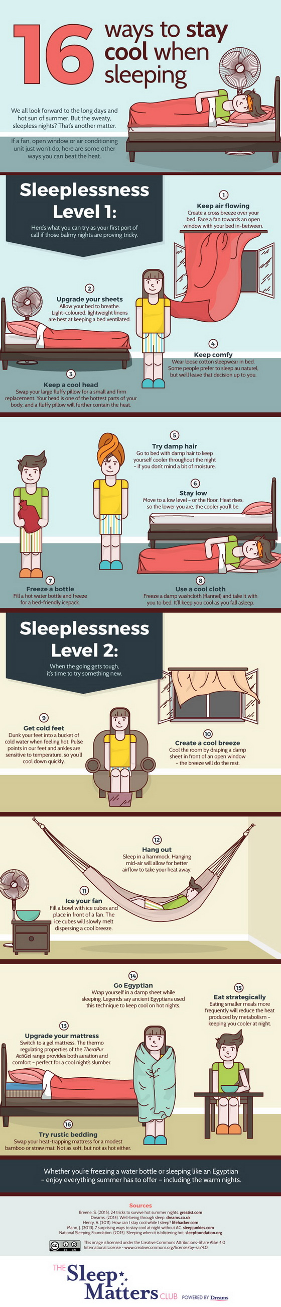 Infographic stay cool