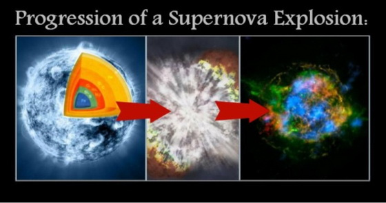 Progression Supernova