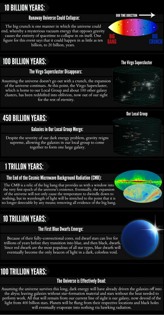 10 Billion Years