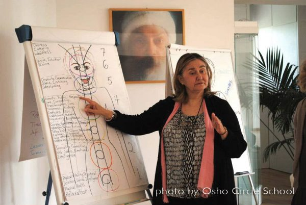 030 Leela teaching