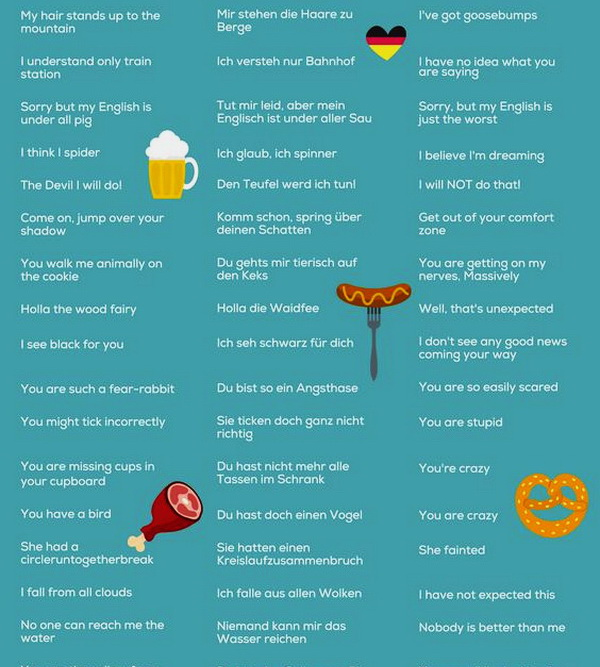 German phrases 1