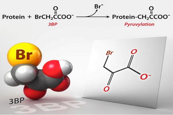 3BPchemical