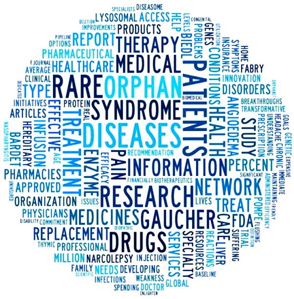 Disease cloud